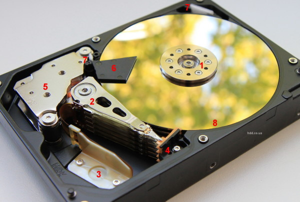 HDD inside